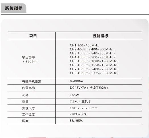 便携式干扰枪RJ003-H-详情2